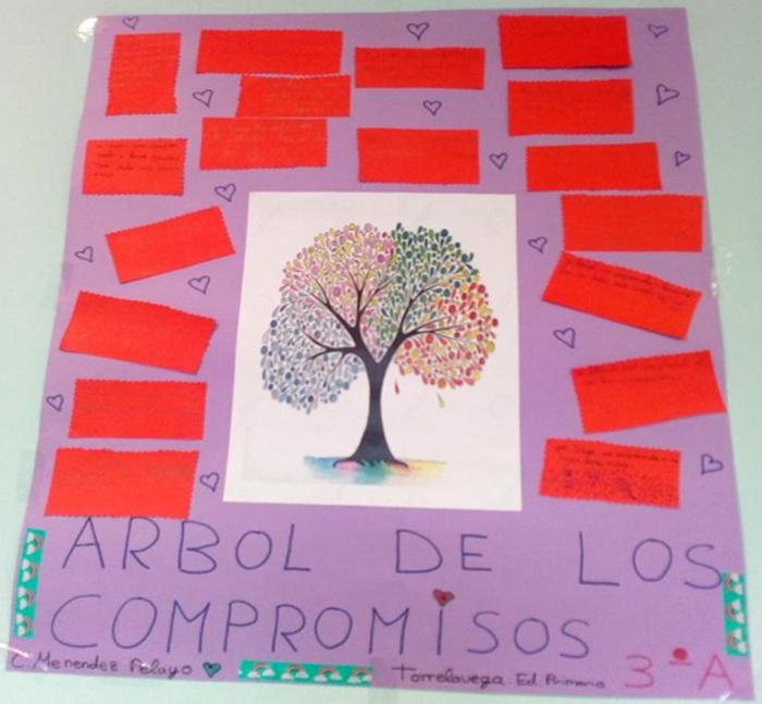 Un 'árbol de los compromisos' para trabajar la educación emocional